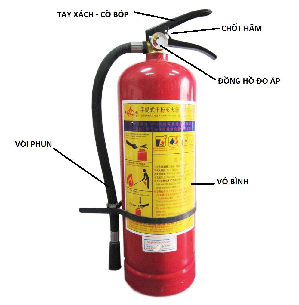 Hướng dẫn sử dụng bình cứu hỏa bột